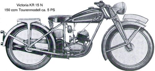 Victoria kr15 n