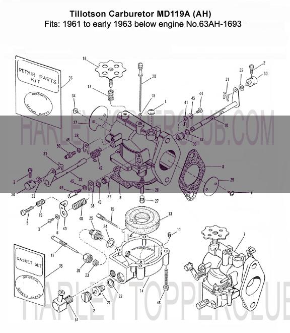 harley topper carburetor data. Black Bedroom Furniture Sets. Home Design Ideas