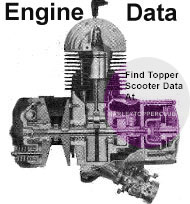 Harley Topper Engine Data