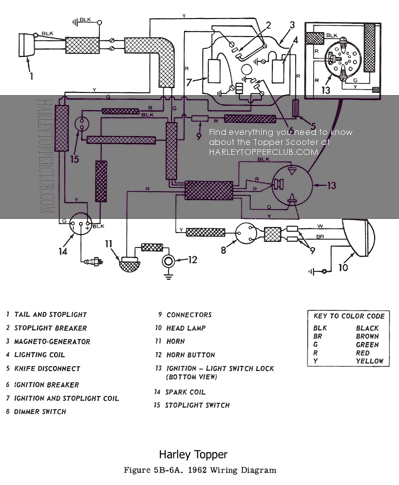 1962 to 1965 Harley Topper wiring diagram